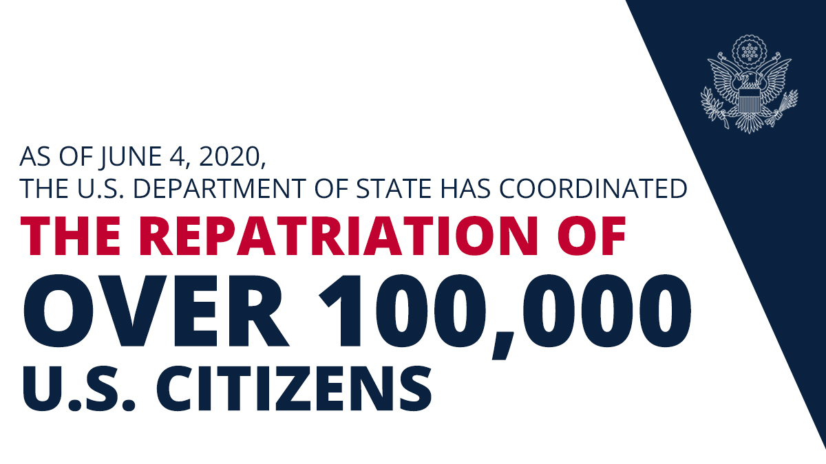 As of June 4, 2020, the U.S. Department of State has coordinated the repatriation of over 100,000 U.S. citizens.
