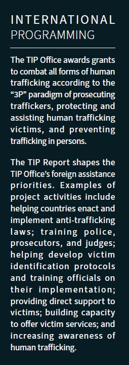 """International Programming: The TIP Office awards grants to combat all forms of human trafficking according to the """"3P"""" paradigm of prosecuting traffickers, protecting and assisting human trafficking victims, and preventing trafficking in persons. The TIP Report shapes the TIP Office's foreign assistance priorities. Examples of project activities include helping countries enact and implement anti-trafficking laws; training police, prosecutors, and judges; helping develop victim identification protocols and training officials on their implementation; providing direct support to victims; building capacity to offer victim services; and increasing awareness of human trafficking."""