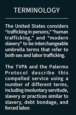 """Terminology: The United States considers """"trafficking in persons,"""" """"human trafficking,"""" and """"modern slavery"""" to be interchangeable umbrella terms that refer to both sex and labor trafficking. The TVPA and the Palermo Protocol describe this compelled service using a number of different terms, including involuntary servitude, slavery or practices similar to slavery, debt bondage, and forced labor."""